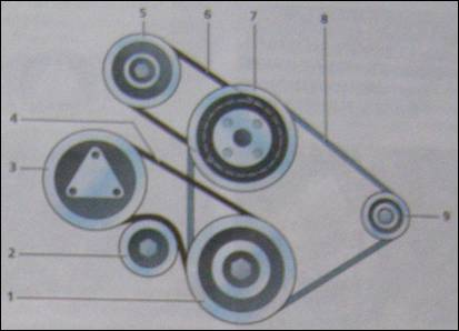 Как заменить ремень генератора хендай гетц