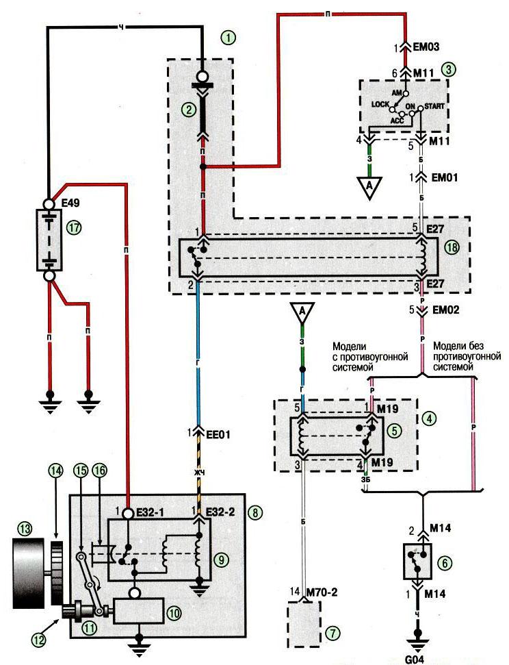 Электросхема системы пуска двигателя Хундай Акцент Hyundai Accent (хендай) .
