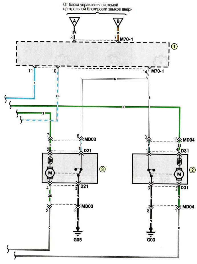 Электросхема центрального замка Хундай Акцент Hyundai Accent (хендай) .