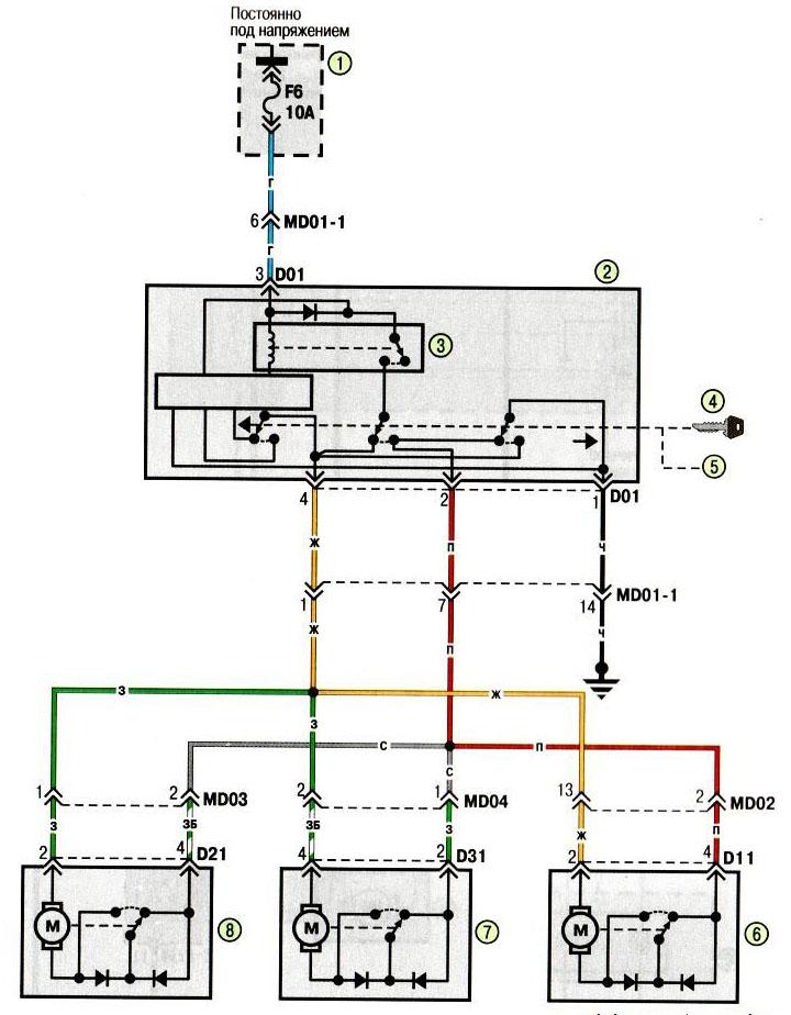 Схема 30. Соединения системы