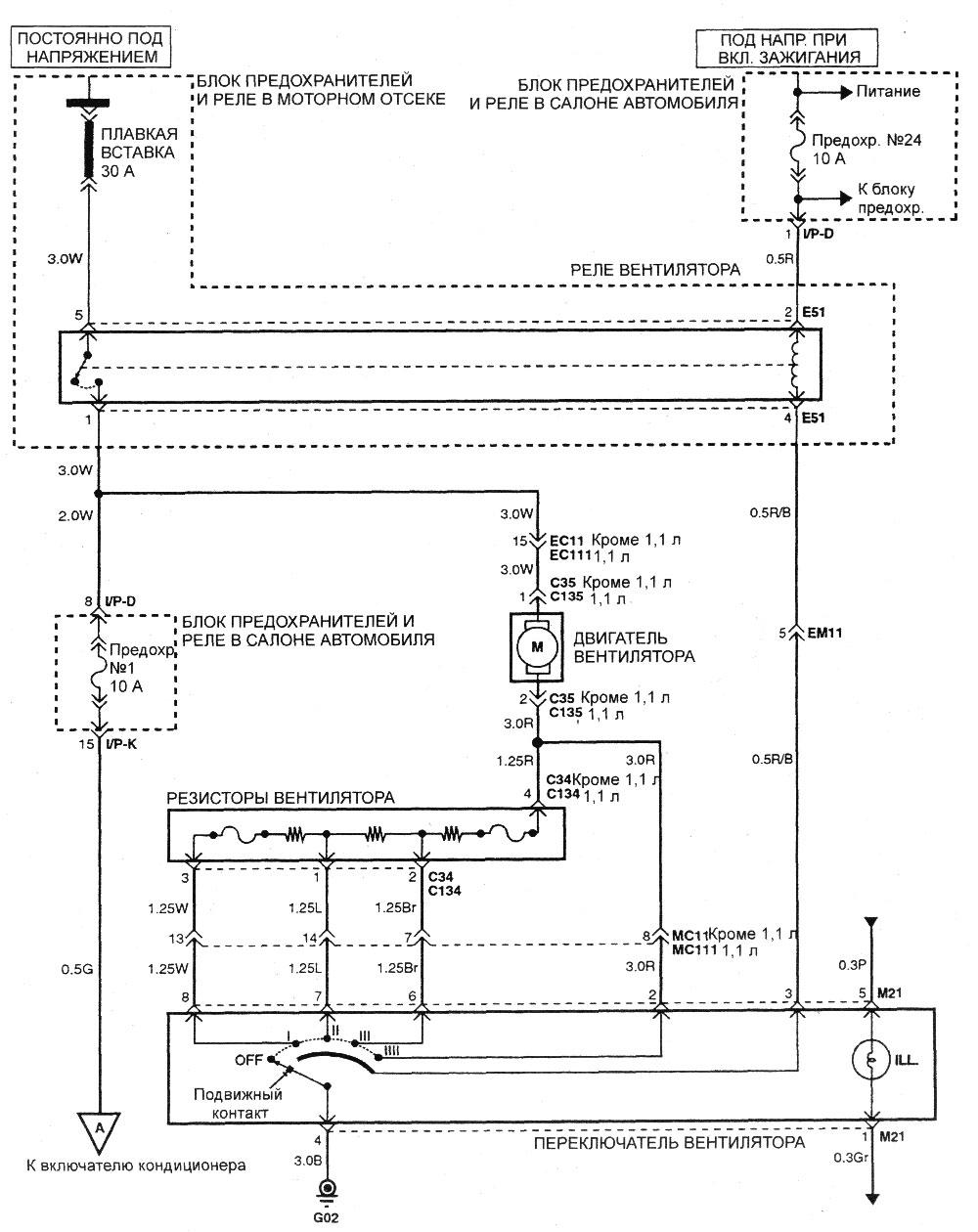 Схема электрическая управления вентилятором 809