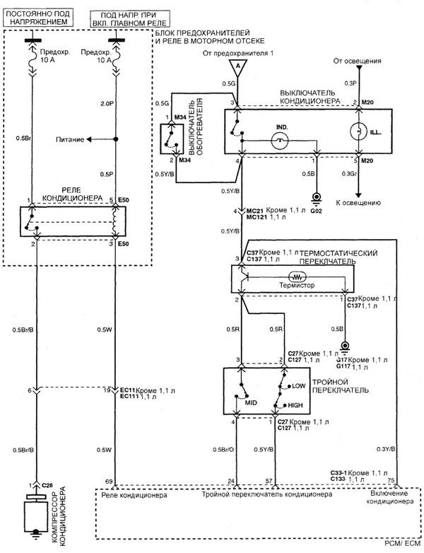 Схема электрическая вентилятора калина