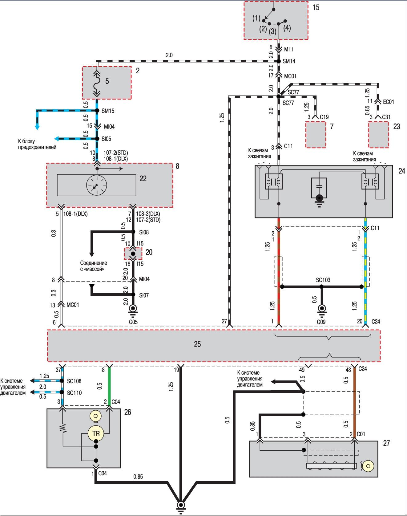 схема блока предохранителей хендай матрикс