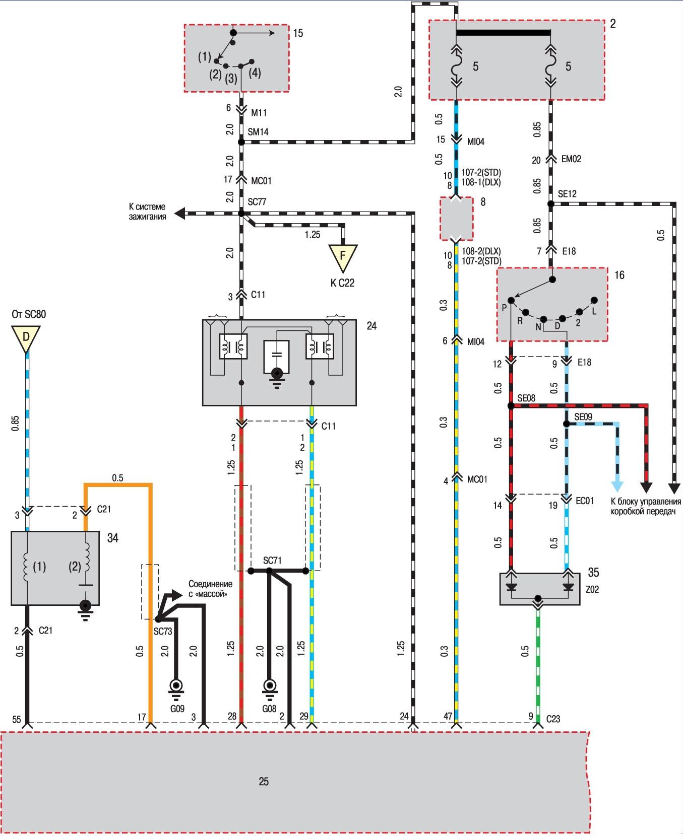 Схема двигателя акцента