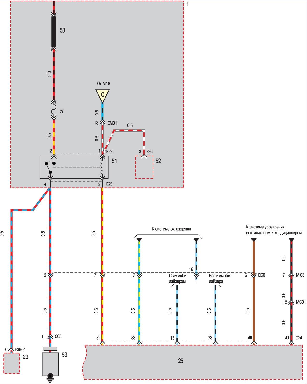 Блок предохранителей и реле на Хендай (Hyundai Ix35/tucson. .