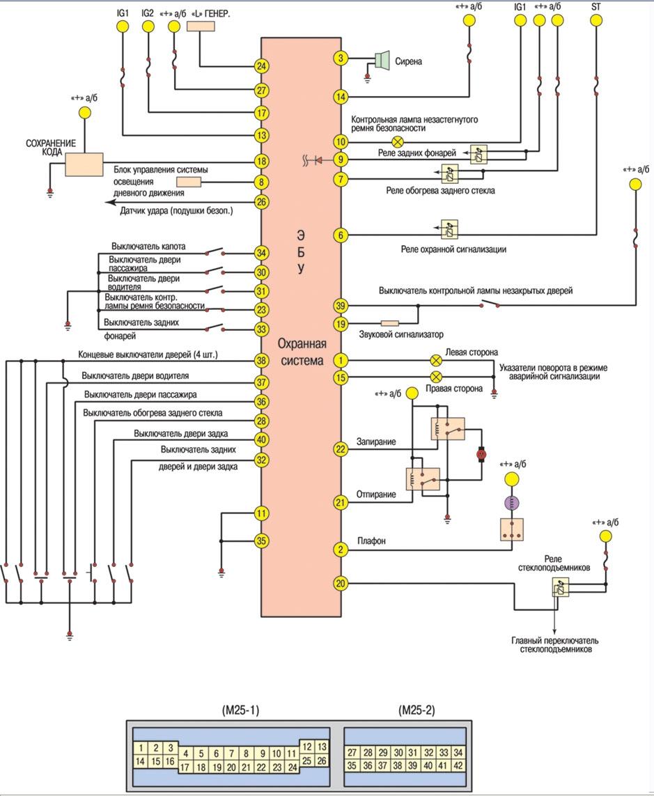 Схема электронного блока управления двигателем фото 76