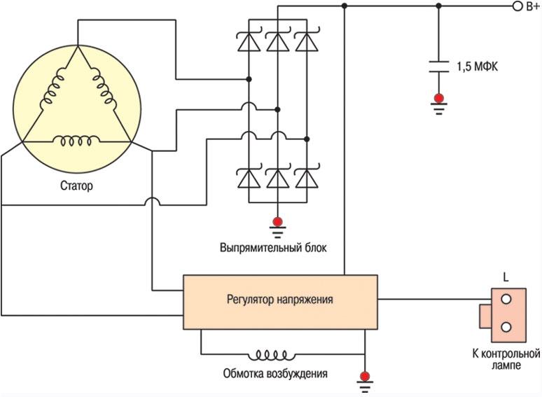 Схема 7. Генератор