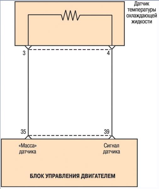 Принципиальная схема системы управления двигателем хендай гетц.