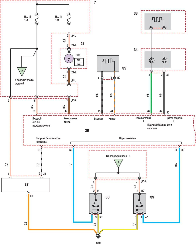 тормозная система хундай солярис схема