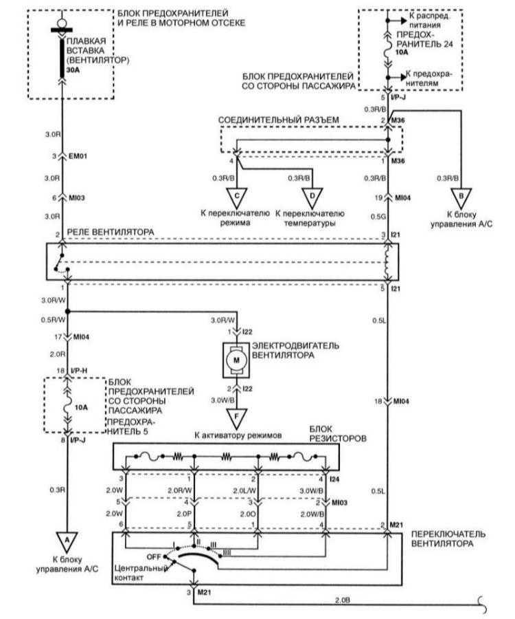 системой кондиционирования