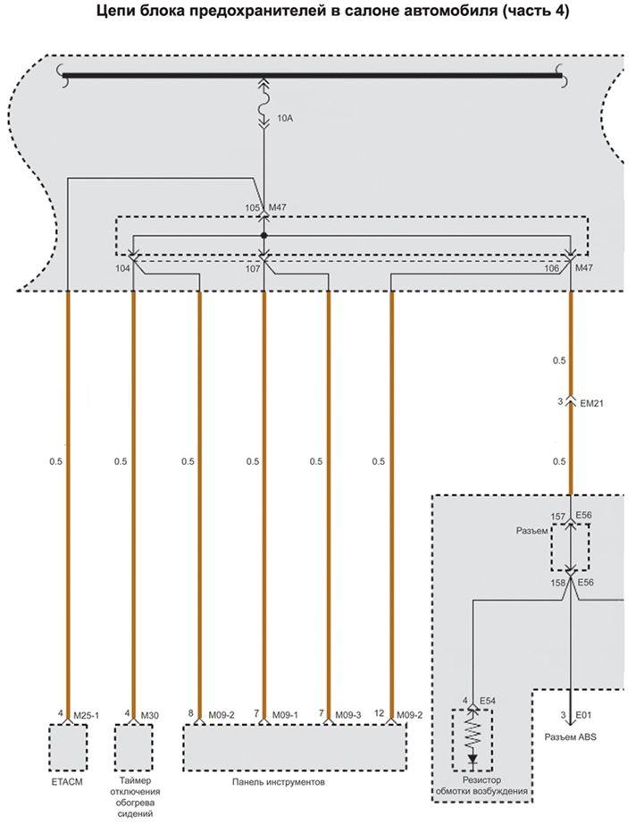 Блок предохранителей хендай соната схема « Схемы выключателей: http://roundrobin.sytes.net/blok-predohranitelej-hendaj-sonata-shema/