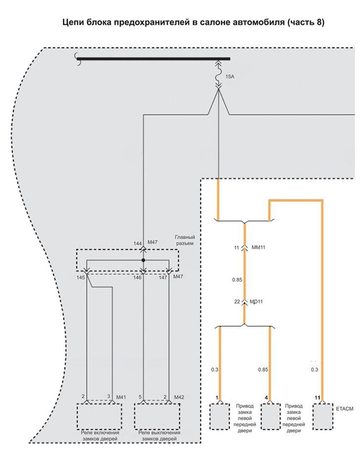 схемы электрооборудование салона тойота камри. тойота найденных камри электрооборудование схемы салона.