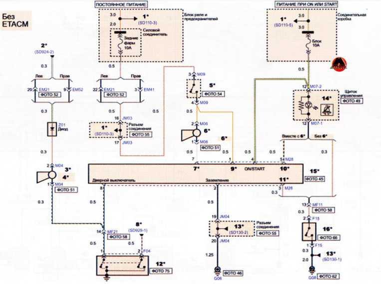 Индикатор незатянутого ремня безопасности и звуковая сигнализация (1)