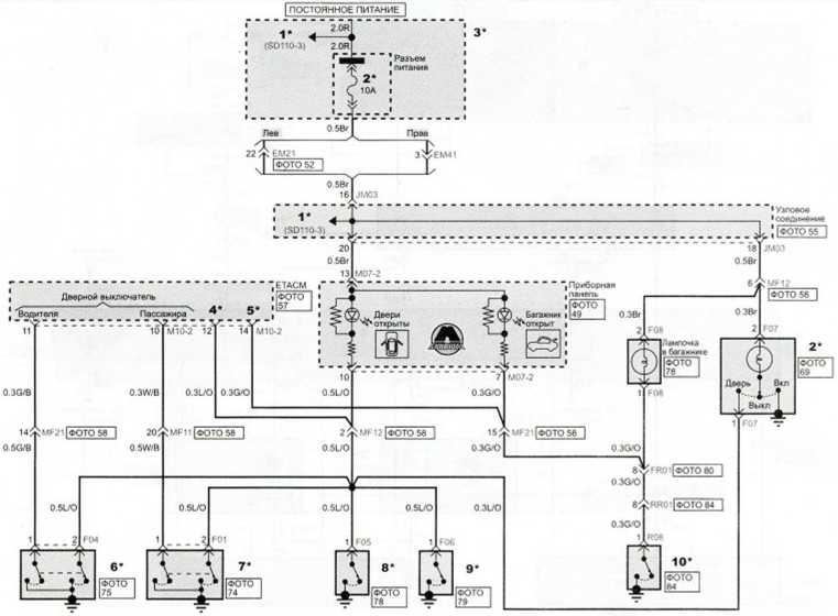 Подсветка салона и багажника (1) - Электросхема Kia Picanto