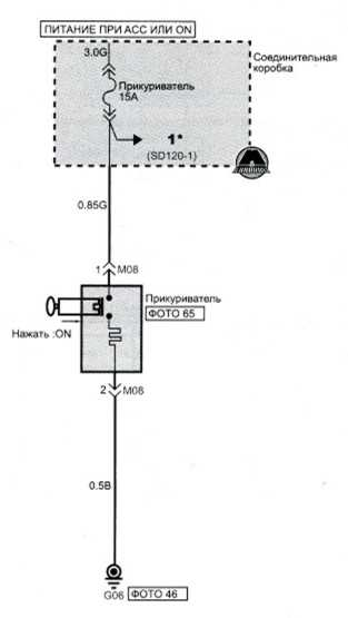 Прикуриватель (1) - Электросхема Kia Picanto