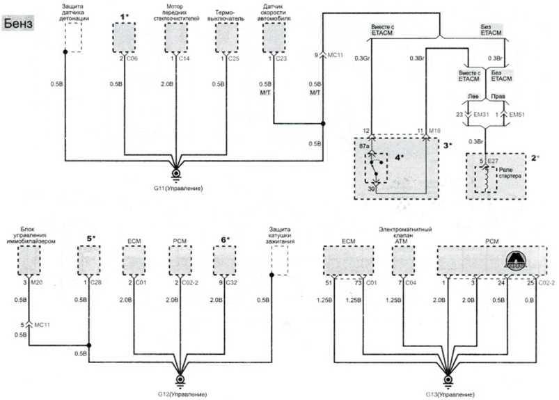 Распределение заземления (3)