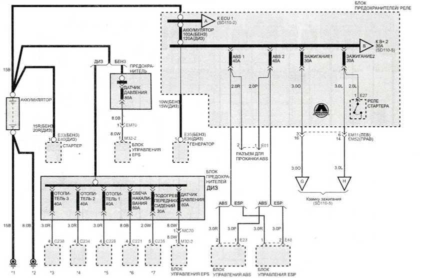 Распределение энергии (1)