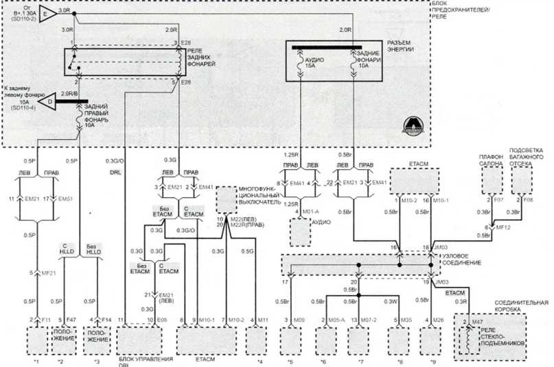 Распределение энергии (3) - Электросхема Kia Picanto