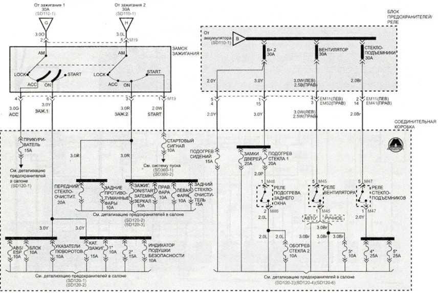 Распределение энергии (5)