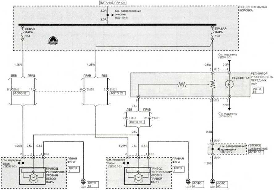 Регулятор высоты фар головного освещения (1)