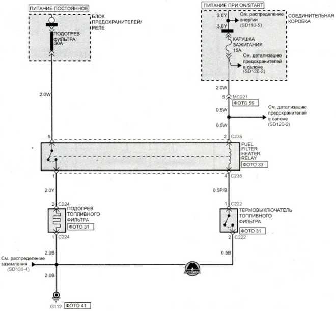 Система подогрева топливного фильтра (диз) (1) - Электросхема Kia Picanto