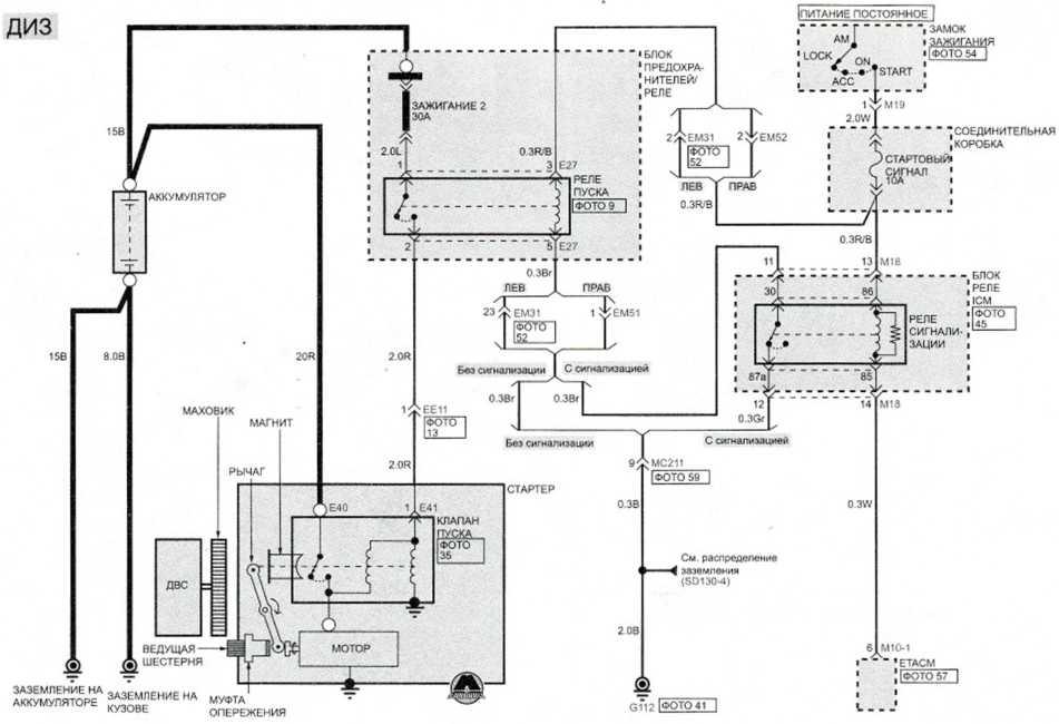 Система пуска (2) - Электросхема Kia Picanto