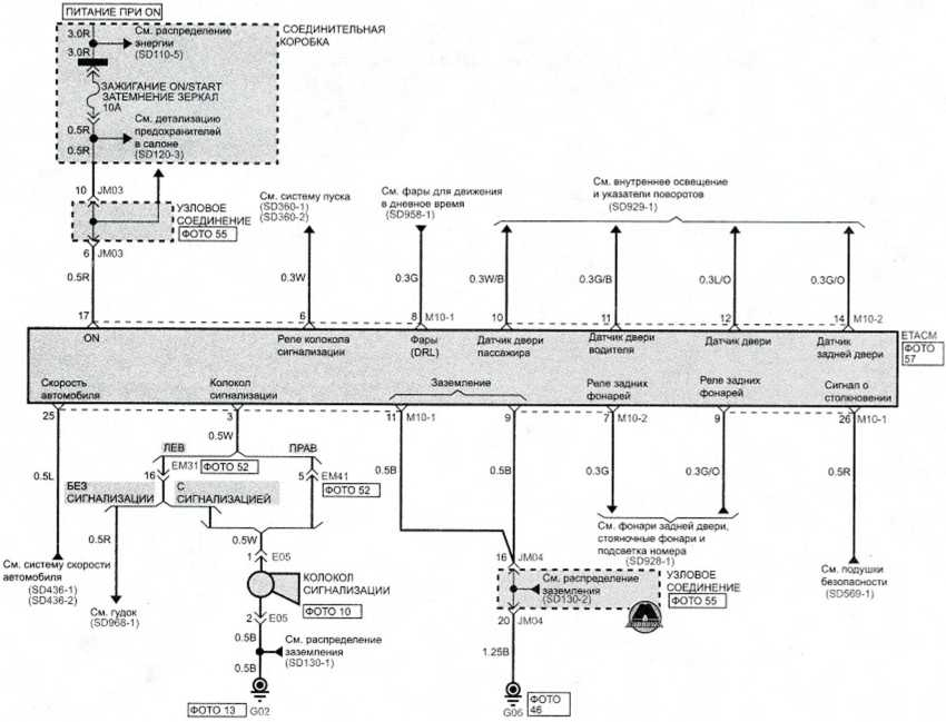 Система управления бортовой электрикой (2) - Электросхема Kia Picanto