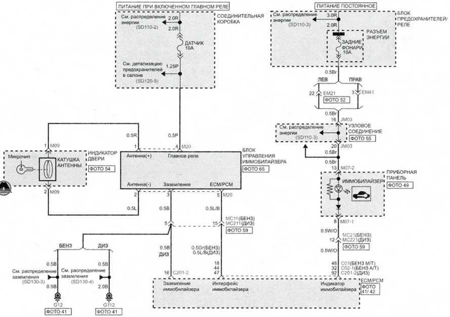 Система управления противоугонным устройством (1) - Электросхема Kia Picanto