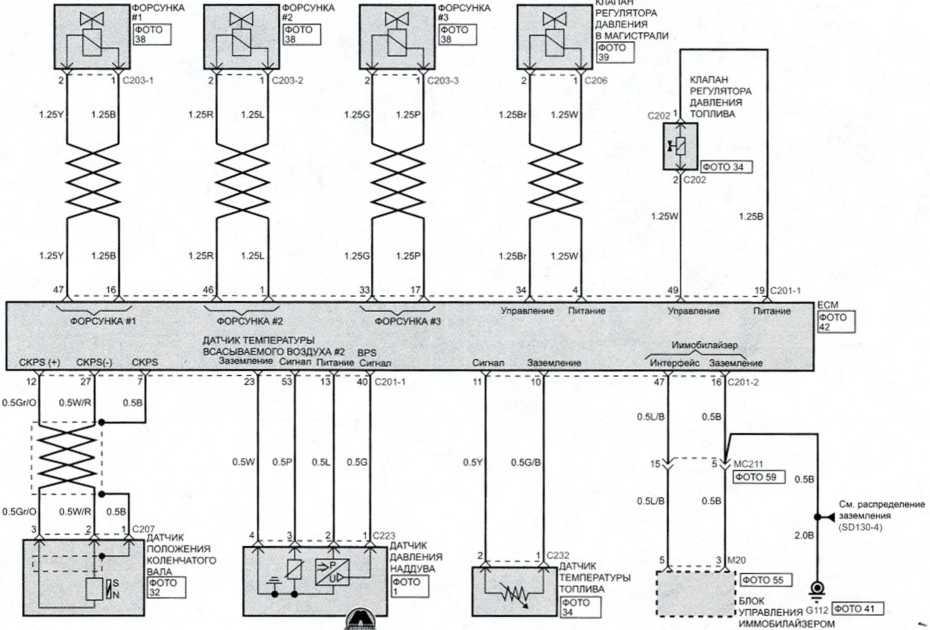 Система управления распределенным впрыском (диз) (3)