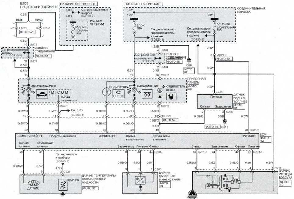 Система управления распределенным впрыском (диз) (4)