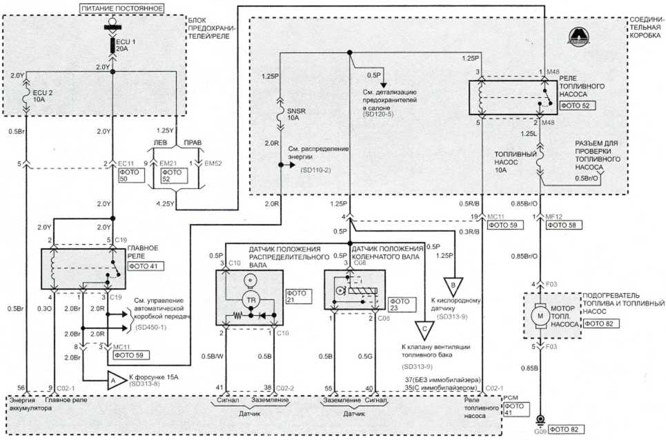 Система управления распределенным впрыском (бенз а/т) (1)