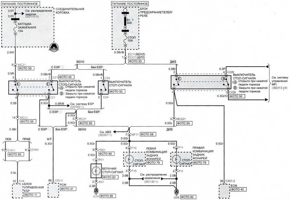 Стоп-сигналы (1) - Электросхема Kia Picanto
