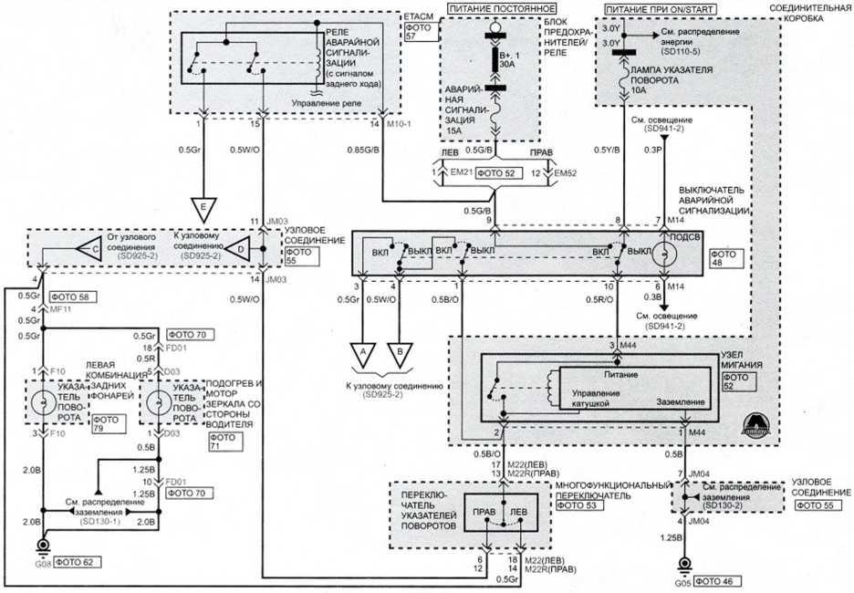 Указатели поворотов и аварийная сигнализация (1) - Электросхема Kia Picanto