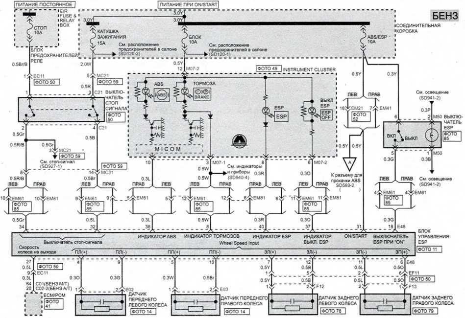 ESP (электронная система стабилизации) (1)