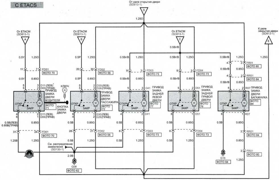Электрозамки дверей (2) - Электросхема Kia Picanto