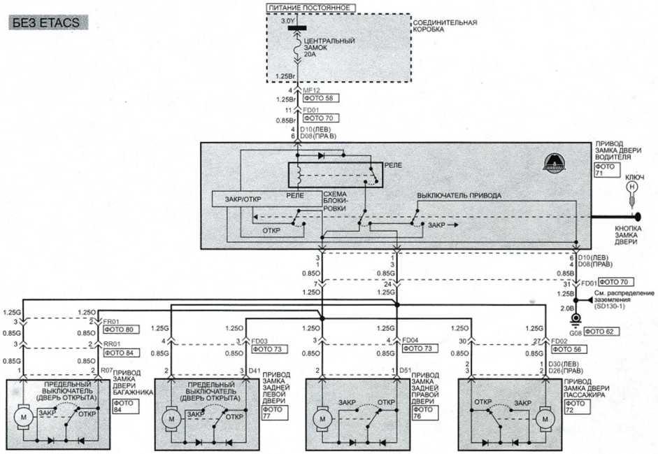 Электрозамки дверей (3) - Электросхема Kia Picanto